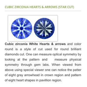 Jewelry - Information about Cubic Zirconia